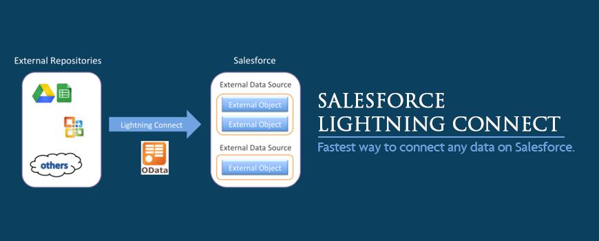 Salesforce Lightning Connect