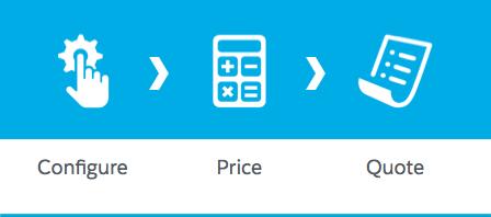Full form Salesforce CPQ
